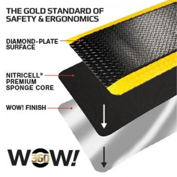 UltraSoft Diamond Plate with WOW!