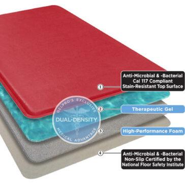 GelPro Medical Mat Diagram