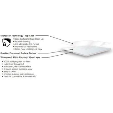 G-floor Ceramic Microlock technology