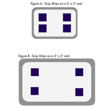 Grip Strips Diagram