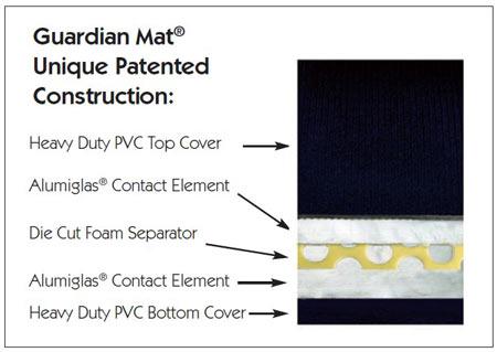 Guardian Pressure Sensitive Mat Construction