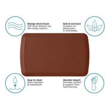 GelPro Basics Comfort Mat Features